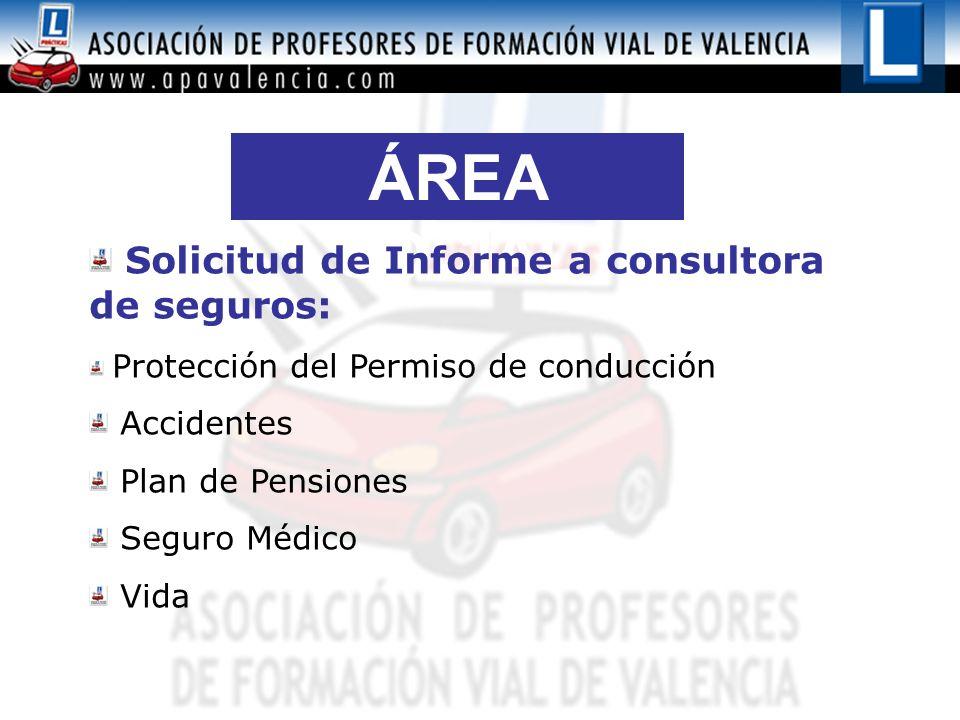 ÁREA SOCIAL Solicitud de Informe a consultora de seguros: Protección del Permiso de conducción Accidentes Plan de Pensiones Seguro Médico Vida