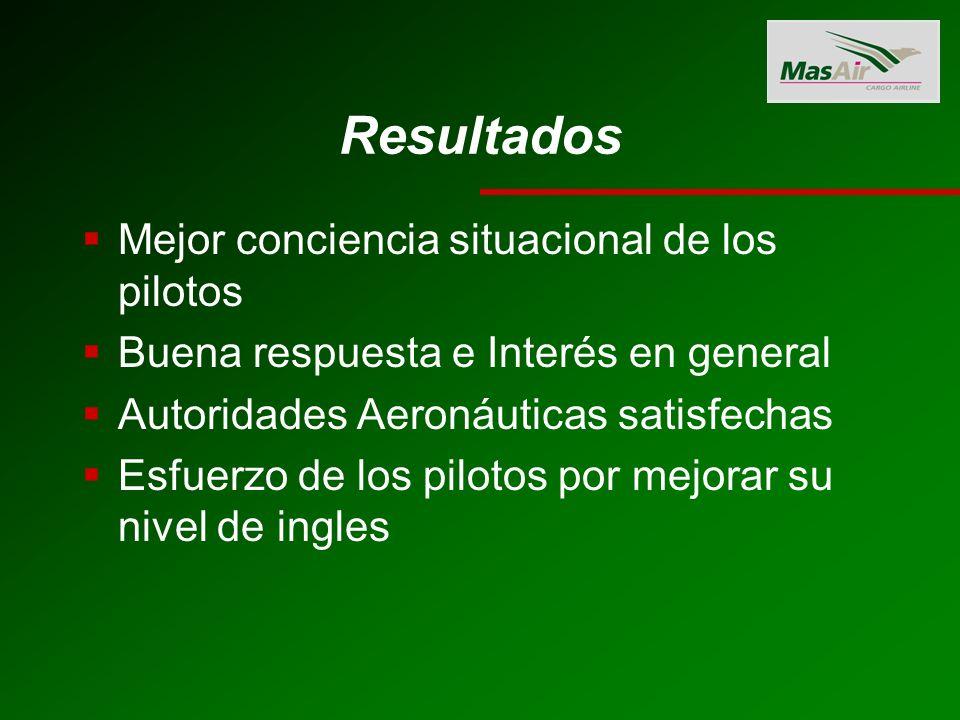 Resultados Mejor conciencia situacional de los pilotos Buena respuesta e Interés en general Autoridades Aeronáuticas satisfechas Esfuerzo de los pilotos por mejorar su nivel de ingles
