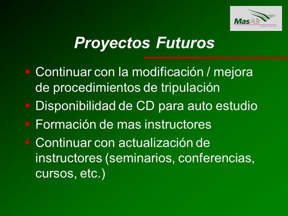 Proyectos Futuros Continuar con la modificación / mejora de procedimientos de tripulación Disponibilidad de CD para auto estudio Formación de mas instructores Continuar con actualización de instructores (seminarios, conferencias, cursos, etc.)