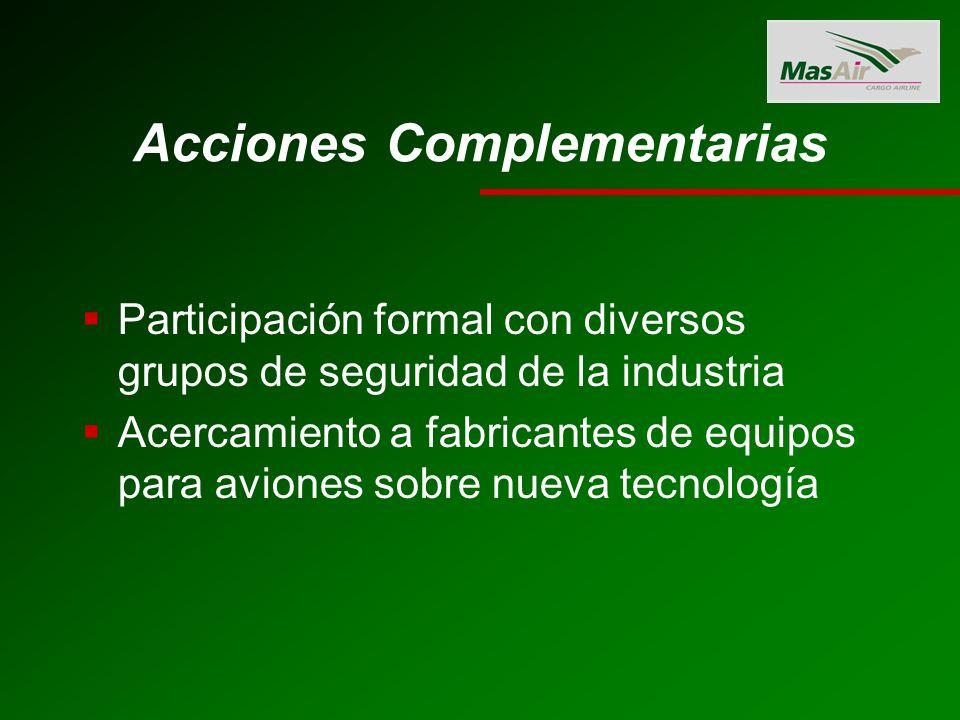Acciones Complementarias Participación formal con diversos grupos de seguridad de la industria Acercamiento a fabricantes de equipos para aviones sobre nueva tecnología