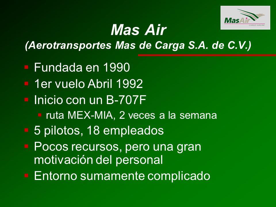 Mas Air (Aerotransportes Mas de Carga S.A.