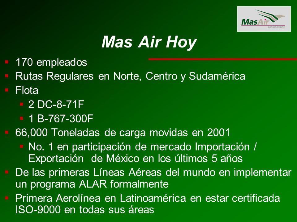 Mas Air Hoy 170 empleados Rutas Regulares en Norte, Centro y Sudamérica Flota 2 DC-8-71F 1 B-767-300F 66,000 Toneladas de carga movidas en 2001 No.