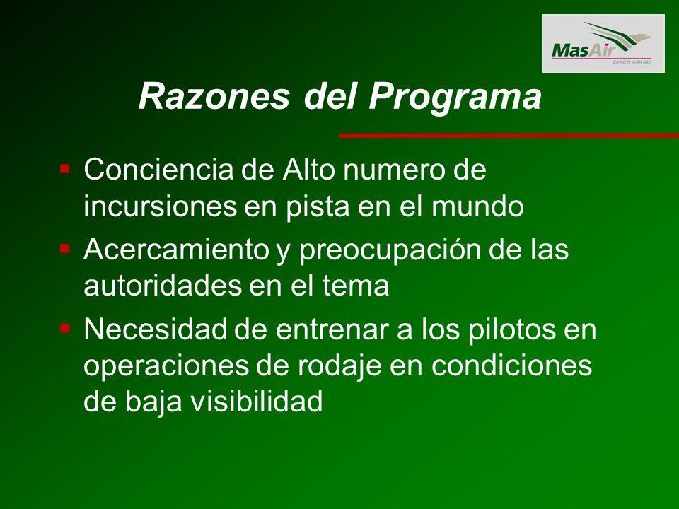 Razones del Programa Conciencia de Alto numero de incursiones en pista en el mundo Acercamiento y preocupación de las autoridades en el tema Necesidad de entrenar a los pilotos en operaciones de rodaje en condiciones de baja visibilidad