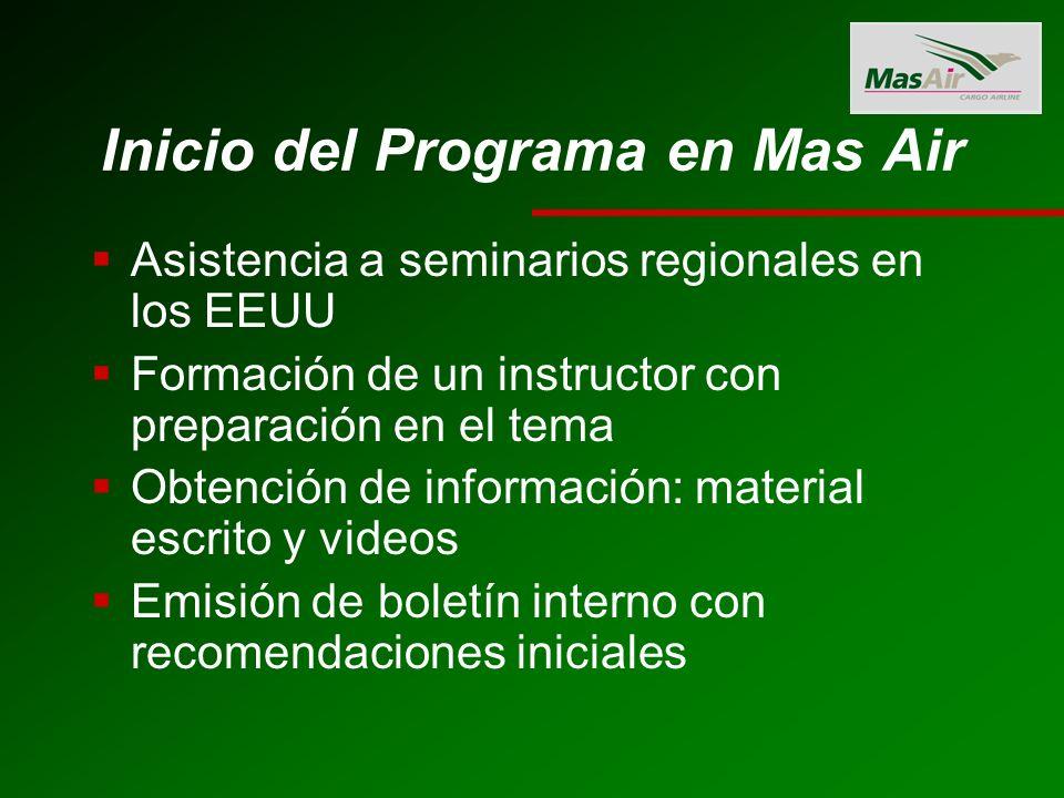Inicio del Programa en Mas Air Asistencia a seminarios regionales en los EEUU Formación de un instructor con preparación en el tema Obtención de información: material escrito y videos Emisión de boletín interno con recomendaciones iniciales