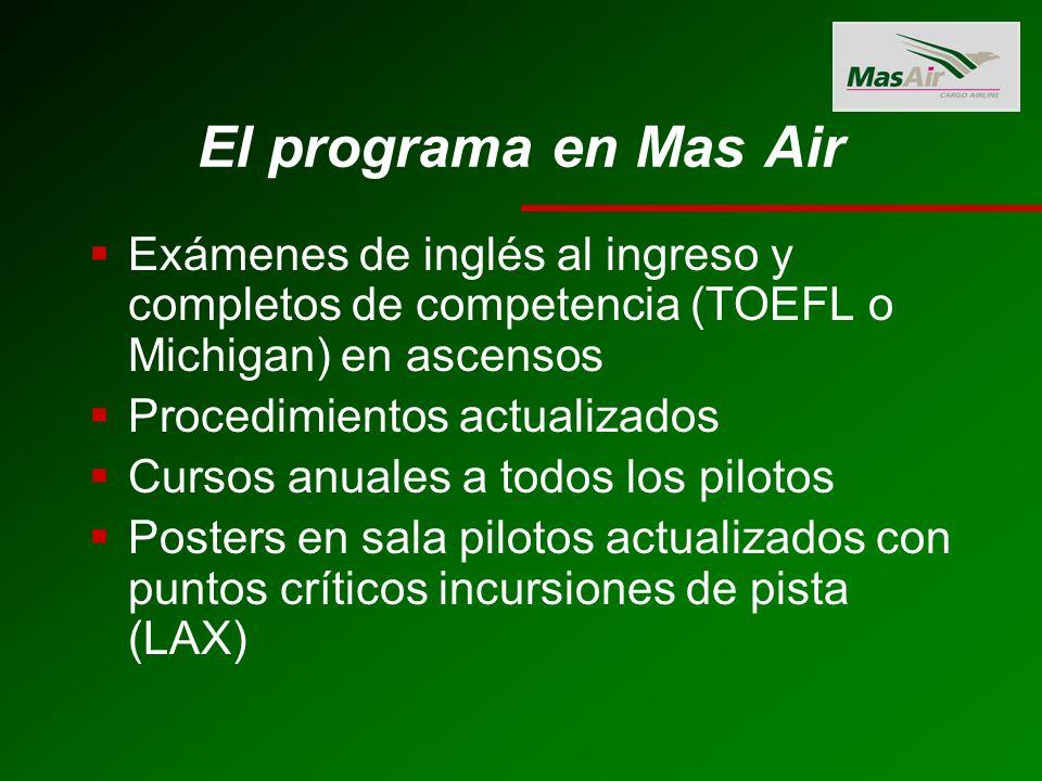 El programa en Mas Air Exámenes de inglés al ingreso y completos de competencia (TOEFL o Michigan) en ascensos Procedimientos actualizados Cursos anuales a todos los pilotos Posters en sala pilotos actualizados con puntos críticos incursiones de pista (LAX)