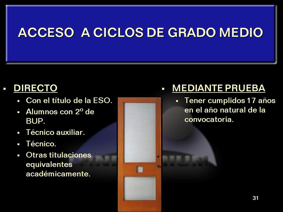 30 F. PROFESIONAL DE GRADO MEDIO VIDRIO Y CERÁMICA TEXTIL, CONFECCIÓN Y PIEL SERVICIOS SOCIOCULTURALES Y A LA COMUNIDAD ACTIVIDADES AGRARIAS INDUSTRIA