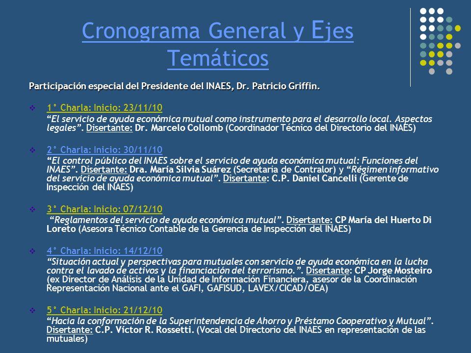 Cronograma General y E jes Temáticos Participación especial del Presidente del INAES, Dr. Patricio Griffin. 1° Charla: Inicio: 23/11/10 El servicio de