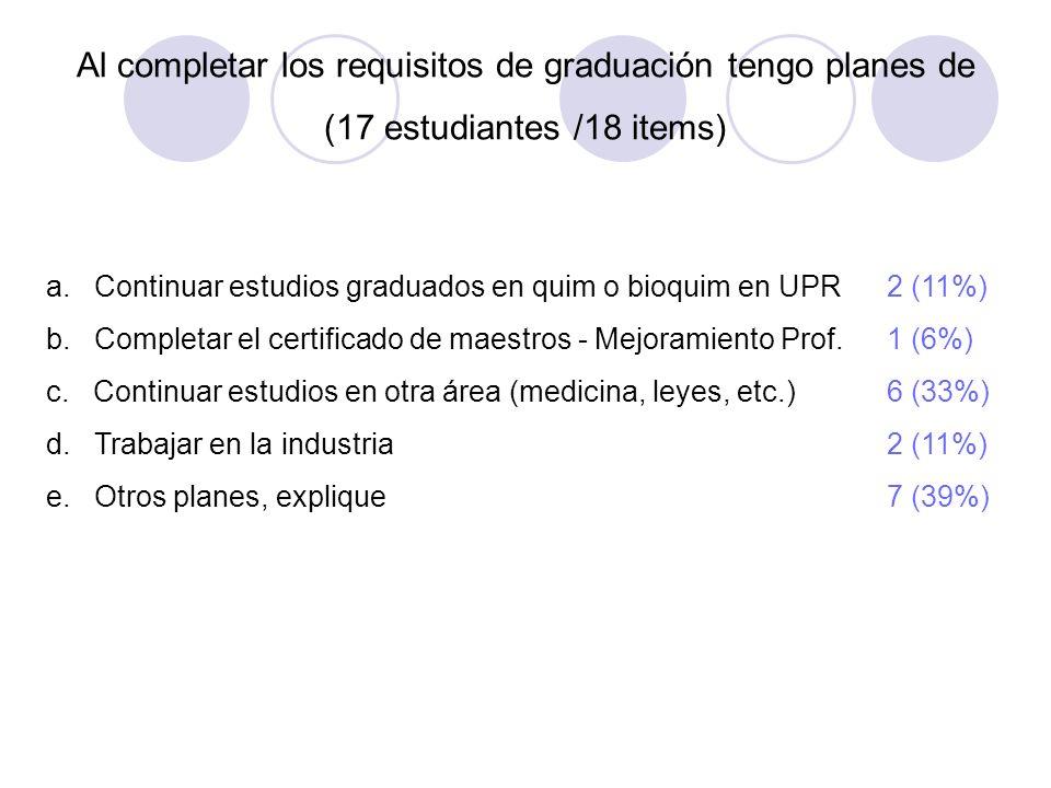 Al completar los requisitos de graduación tengo planes de (17 estudiantes /18 items) a. Continuar estudios graduados en quim o bioquim en UPR2 (11%) b