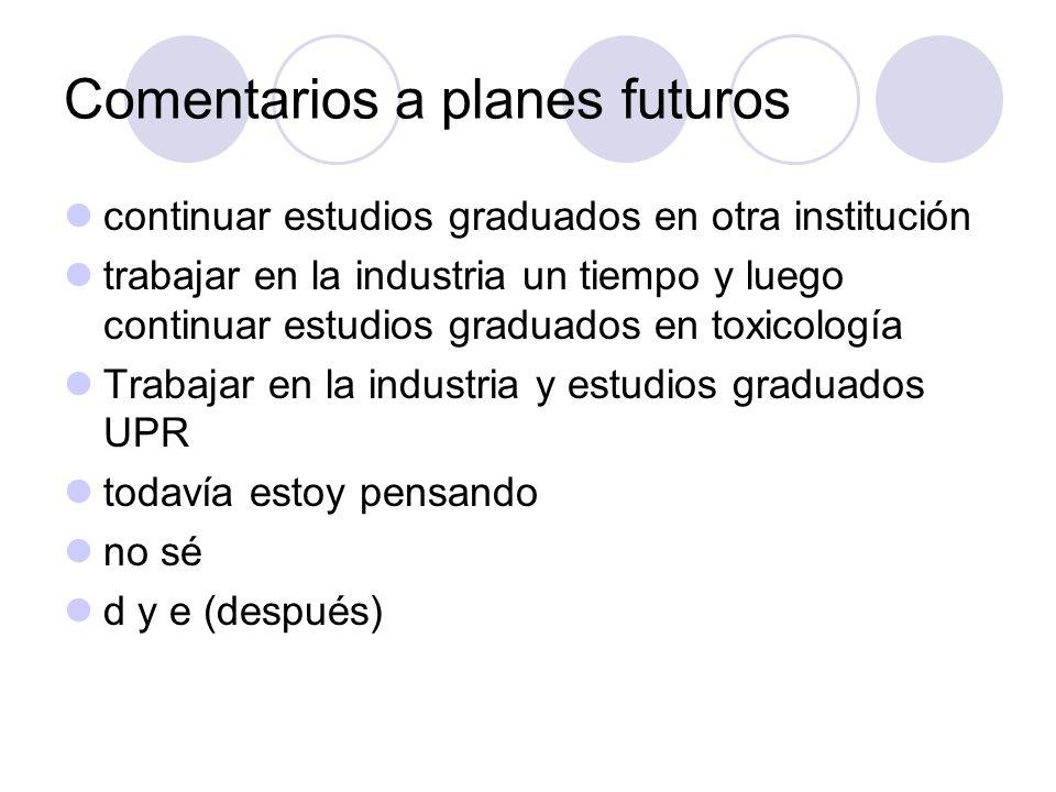Comentarios a planes futuros continuar estudios graduados en otra institución trabajar en la industria un tiempo y luego continuar estudios graduados