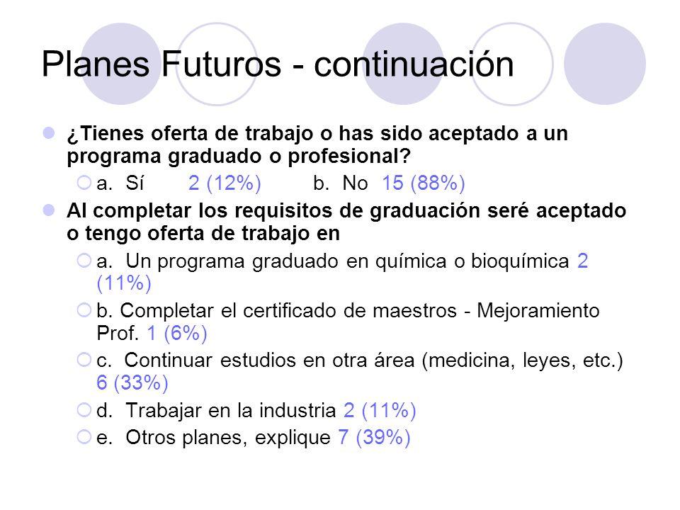 Planes Futuros - continuación ¿Tienes oferta de trabajo o has sido aceptado a un programa graduado o profesional? a. Sí 2 (12%)b. No15 (88%) Al comple
