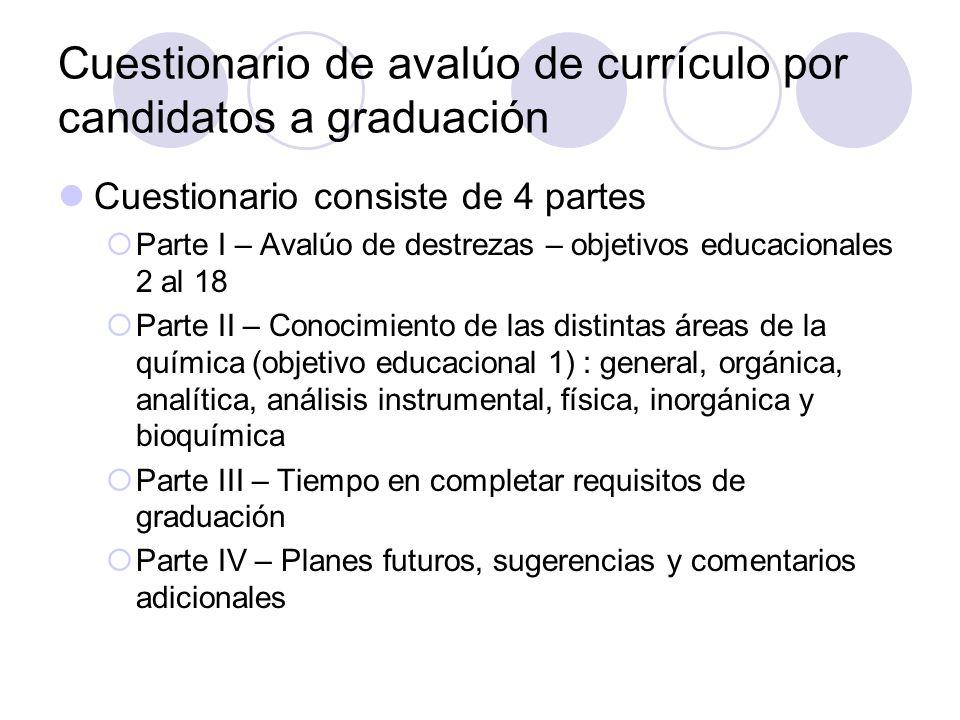 Cuestionario de avalúo de currículo por candidatos a graduación Cuestionario consiste de 4 partes Parte I – Avalúo de destrezas – objetivos educaciona