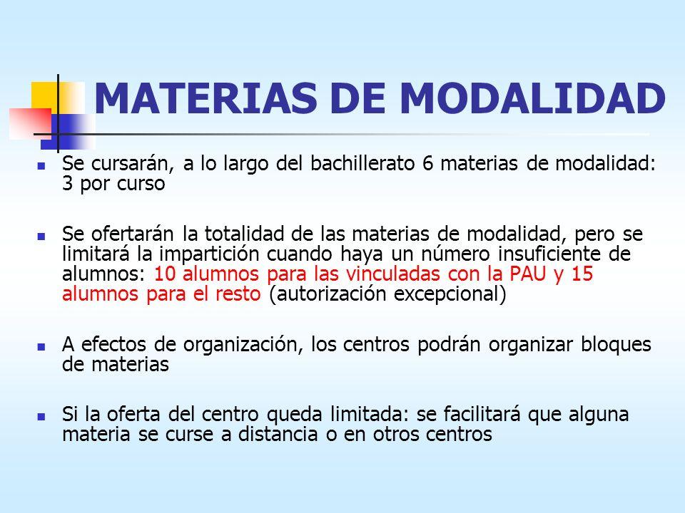 MATERIAS DE MODALIDAD Se cursarán, a lo largo del bachillerato 6 materias de modalidad: 3 por curso Se ofertarán la totalidad de las materias de modal