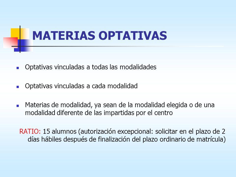 MATERIAS OPTATIVAS Optativas vinculadas a todas las modalidades Optativas vinculadas a cada modalidad Materias de modalidad, ya sean de la modalidad e