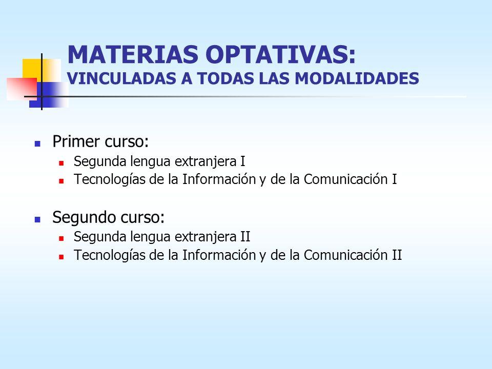 MATERIAS OPTATIVAS: VINCULADAS A TODAS LAS MODALIDADES Primer curso: Segunda lengua extranjera I Tecnologías de la Información y de la Comunicación I Segundo curso: Segunda lengua extranjera II Tecnologías de la Información y de la Comunicación II