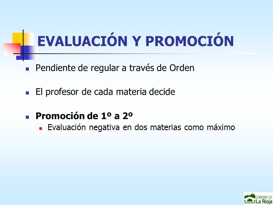 EVALUACIÓN Y PROMOCIÓN Pendiente de regular a través de Orden El profesor de cada materia decide Promoción de 1º a 2º Evaluación negativa en dos mater