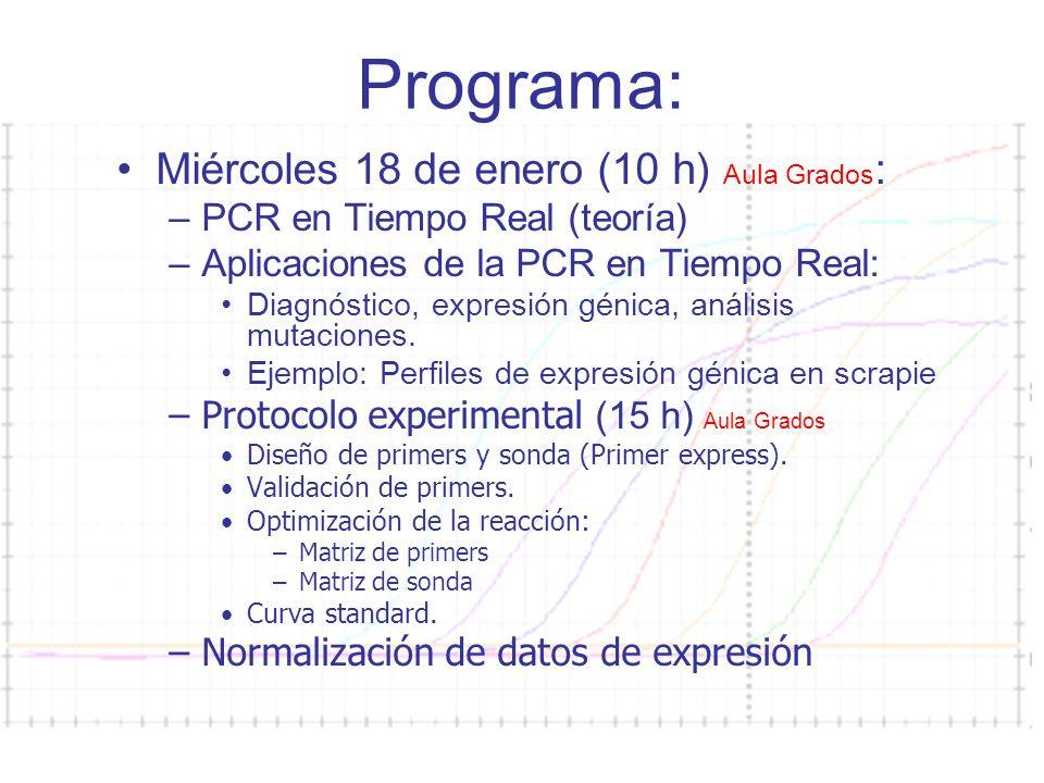 Curso PCR 2011-2012 Programa: Miércoles 18 de enero (10 h) Aula Grados : –PCR en Tiempo Real (teoría) –Aplicaciones de la PCR en Tiempo Real: Diagnóstico, expresión génica, análisis mutaciones.
