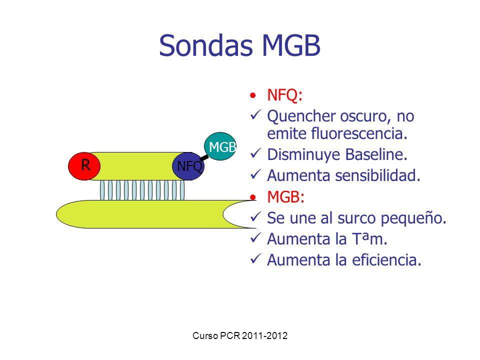 Curso PCR 2011-2012 Sondas MGB NFQ: Quencher oscuro, no emite fluorescencia. Disminuye Baseline. Aumenta sensibilidad. MGB: Se une al surco pequeño. A