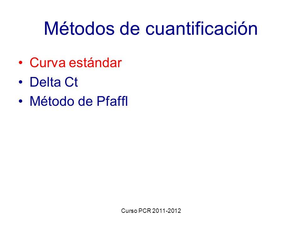 Métodos de cuantificación Curva estándar Delta Ct Método de Pfaffl Curso PCR 2011-2012