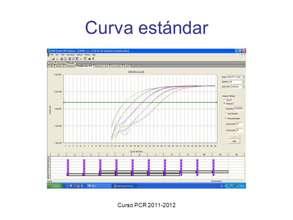 Curva estándar