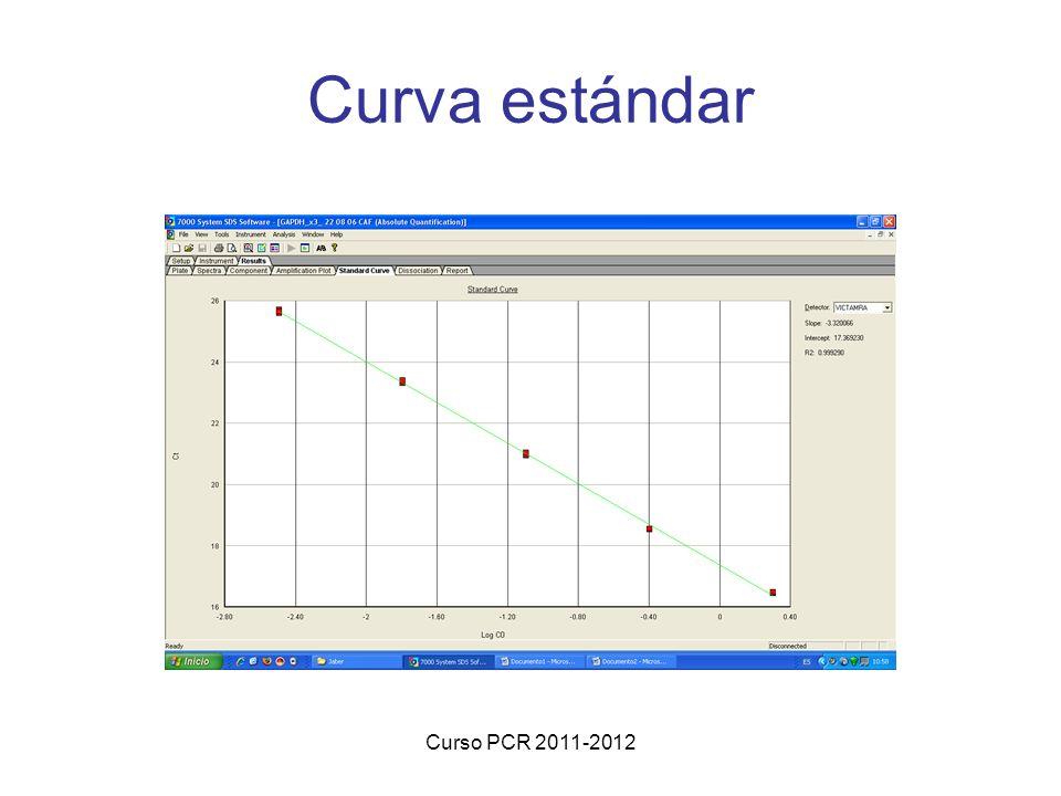 Curso PCR 2011-2012 Curva estándar
