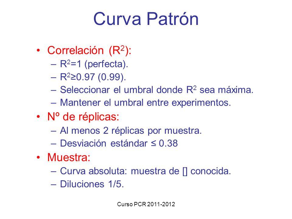 Curso PCR 2011-2012 Correlación (R 2 ): –R 2 =1 (perfecta). –R 2 0.97 (0.99). –Seleccionar el umbral donde R 2 sea máxima. –Mantener el umbral entre e