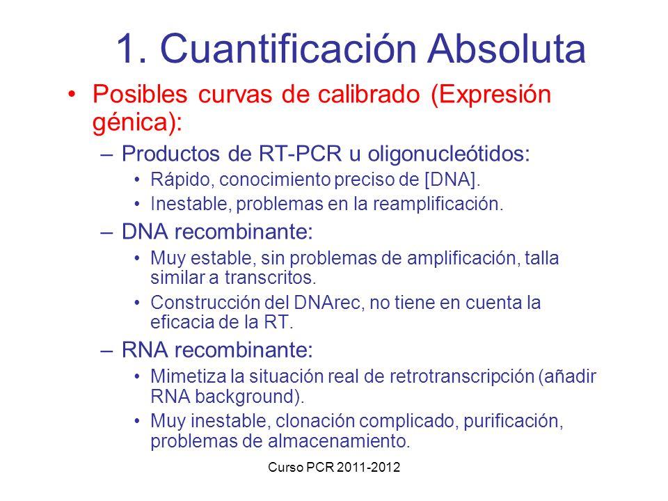 Curso PCR 2011-2012 Posibles curvas de calibrado (Expresión génica): –Productos de RT-PCR u oligonucleótidos: Rápido, conocimiento preciso de [DNA].