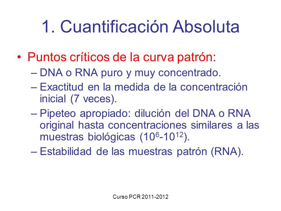 Curso PCR 2011-2012 1. Cuantificación Absoluta Puntos críticos de la curva patrón: –DNA o RNA puro y muy concentrado. –Exactitud en la medida de la co