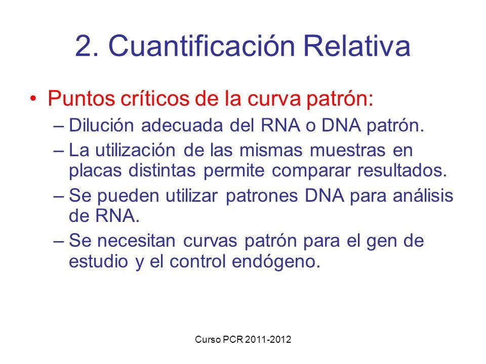 Curso PCR 2011-2012 2. Cuantificación Relativa Puntos críticos de la curva patrón: –Dilución adecuada del RNA o DNA patrón. –La utilización de las mis