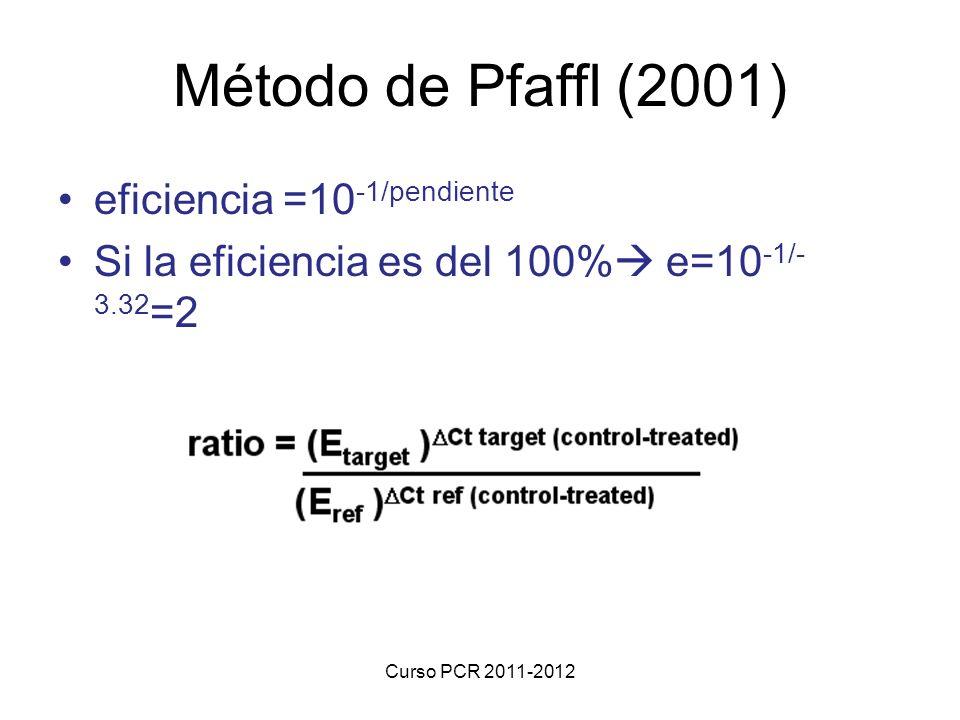 eficiencia =10 -1/pendiente Si la eficiencia es del 100% e=10 -1/- 3.32 =2 Curso PCR 2011-2012 Método de Pfaffl (2001)