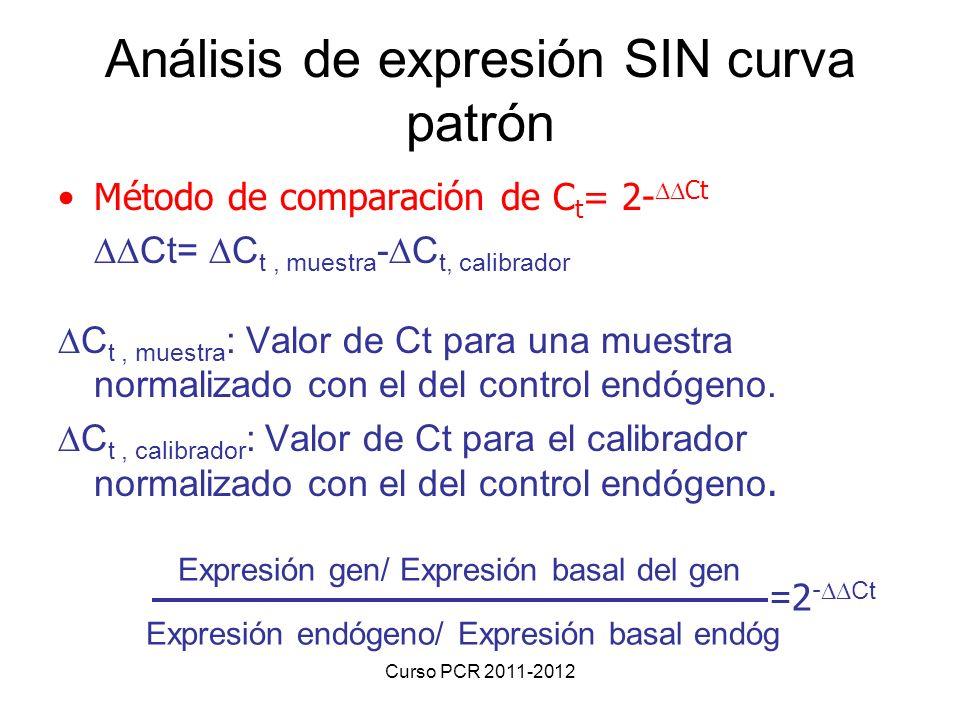 Curso PCR 2011-2012 Método de comparación de C t = 2- Ct Ct= C t, muestra - C t, calibrador C t, muestra : Valor de Ct para una muestra normalizado co