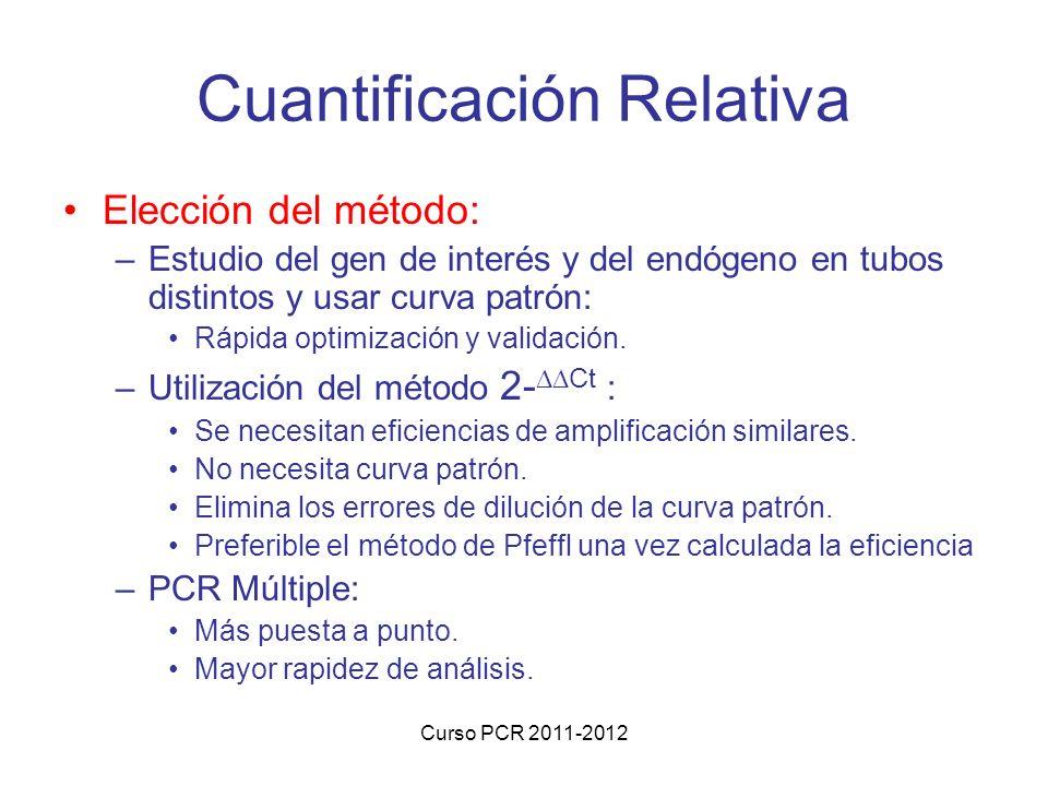 Curso PCR 2011-2012 Cuantificación Relativa Elección del método: –Estudio del gen de interés y del endógeno en tubos distintos y usar curva patrón: Rápida optimización y validación.