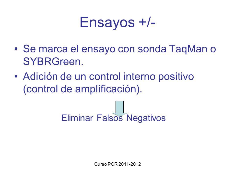 Curso PCR 2011-2012 Ensayos +/- Se marca el ensayo con sonda TaqMan o SYBRGreen. Adición de un control interno positivo (control de amplificación). El