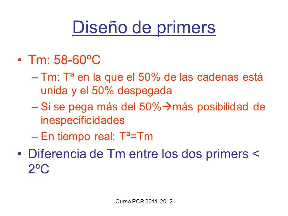 Curso PCR 2011-2012 Diseño de primers Tm: 58-60ºC –Tm: Tª en la que el 50% de las cadenas está unida y el 50% despegada –Si se pega más del 50% más posibilidad de inespecificidades –En tiempo real: Tª=Tm Diferencia de Tm entre los dos primers < 2ºC