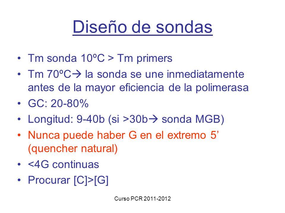 Curso PCR 2011-2012 Diseño de sondas Tm sonda 10ºC > Tm primers Tm 70ºC la sonda se une inmediatamente antes de la mayor eficiencia de la polimerasa GC: 20-80% Longitud: 9-40b (si >30b sonda MGB) Nunca puede haber G en el extremo 5 (quencher natural) <4G continuas Procurar [C]>[G]