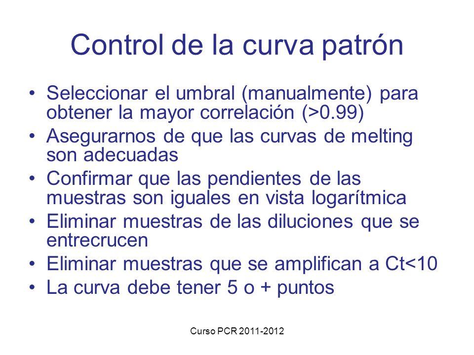 Control de la curva patrón Seleccionar el umbral (manualmente) para obtener la mayor correlación (>0.99) Asegurarnos de que las curvas de melting son adecuadas Confirmar que las pendientes de las muestras son iguales en vista logarítmica Eliminar muestras de las diluciones que se entrecrucen Eliminar muestras que se amplifican a Ct<10 La curva debe tener 5 o + puntos Curso PCR 2011-2012