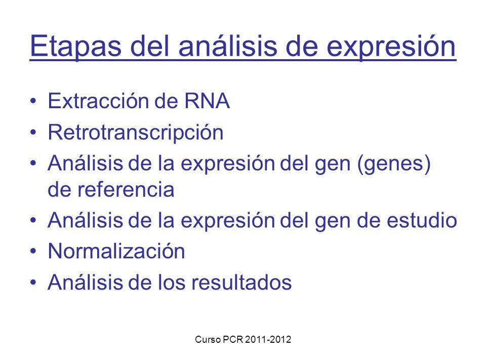 Etapas del análisis de expresión Extracción de RNA Retrotranscripción Análisis de la expresión del gen (genes) de referencia Análisis de la expresión del gen de estudio Normalización Análisis de los resultados