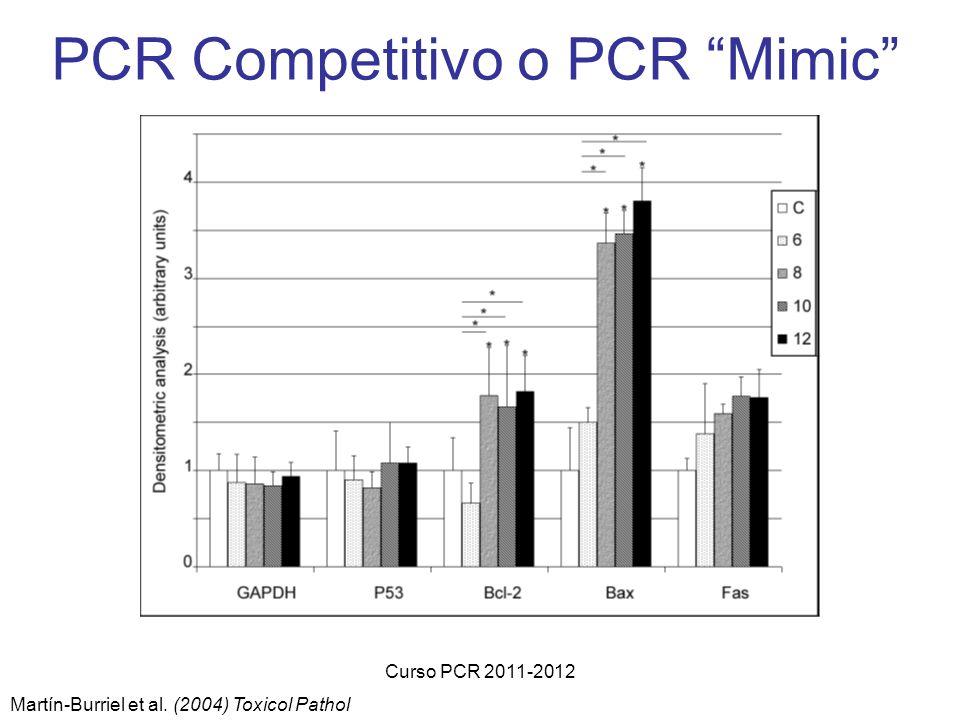 Curso PCR 2011-2012 Martín-Burriel et al. (2004) Toxicol Pathol PCR Competitivo o PCR Mimic
