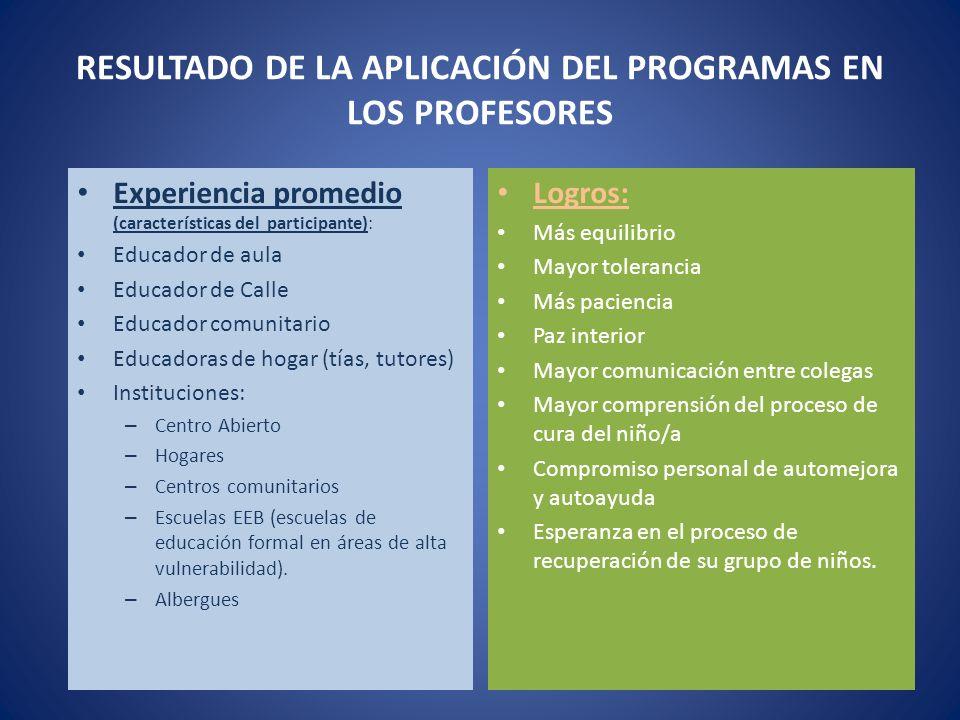 RESULTADO DE LA APLICACIÓN DEL PROGRAMAS EN LOS PROFESORES Experiencia promedio (características del participante): Educador de aula Educador de Calle