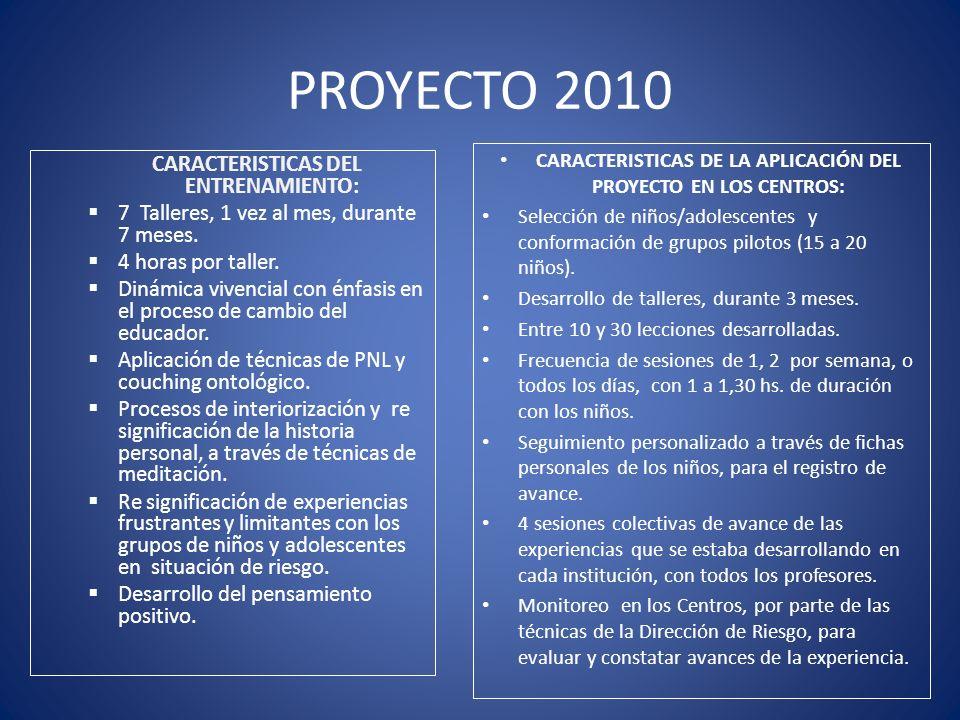 DESARROLLO DE LA EXPÉRIENCIA EN GRUPOS PILOTOS 685 Niños y adolescentes 45 profesores 14 instituciones 8 ciudades