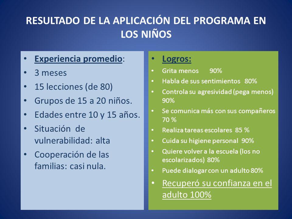 RESULTADO DE LA APLICACIÓN DEL PROGRAMA EN LOS NIÑOS Experiencia promedio: 3 meses 15 lecciones (de 80) Grupos de 15 a 20 niños. Edades entre 10 y 15