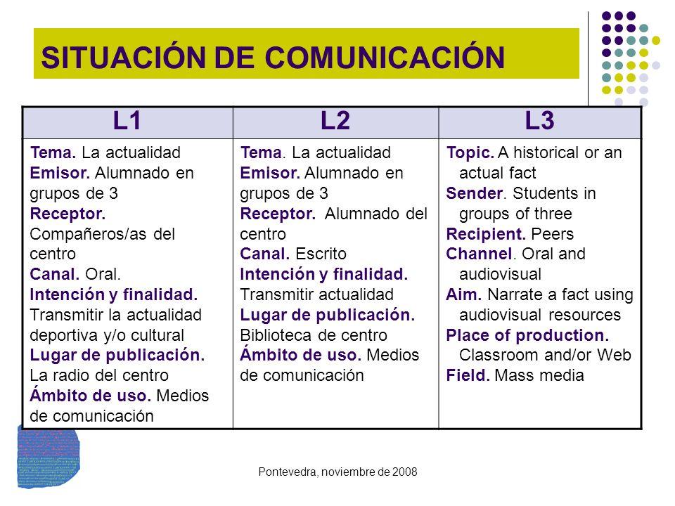 Pontevedra, noviembre de 2008 SITUACIÓN DE COMUNICACIÓN L1L2L3 Tema. La actualidad Emisor. Alumnado en grupos de 3 Receptor. Compañeros/as del centro