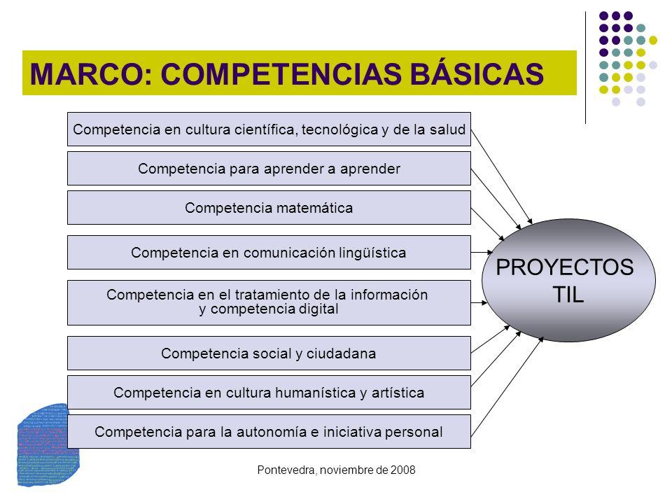 Pontevedra, noviembre de 2008 MARCO: COMPETENCIA EN COMUNICACIÓN LINGÜÍSTICA PROYECTOS TIL COMPRENSIÓN ORAL EXPRESIÓN ESCRITA INTERACCIÓN ORAL EXPRESIÓN ORAL COMPRENSIÓN ESCRITA Actividades relacionadas con