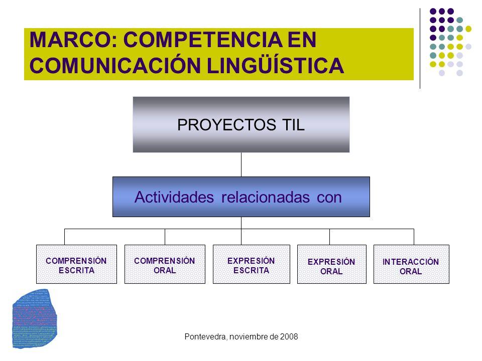 Pontevedra, noviembre de 2008 MARCO: COMPETENCIA EN COMUNICACIÓN LINGÜÍSTICA PROYECTOS TIL COMPRENSIÓN ORAL EXPRESIÓN ESCRITA INTERACCIÓN ORAL EXPRESI