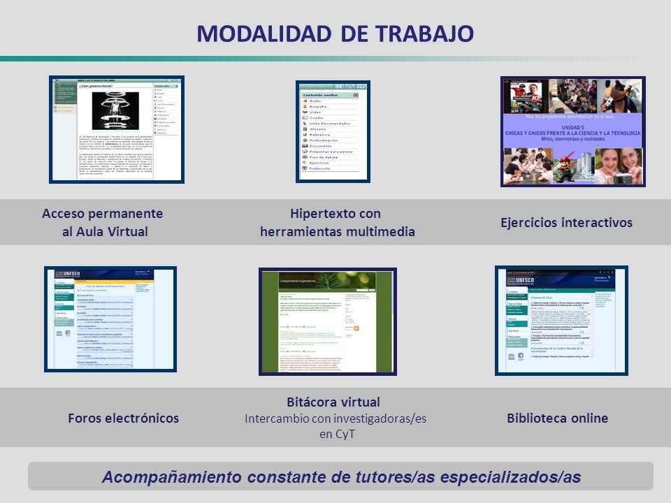 MODALIDAD DE TRABAJO Biblioteca on line Acompañamiento constante de tutores/as especializados/as Hipertexto con herramientas multimedia Acceso permanente al Aula Virtual Ejercicios interactivos Foros electrónicos Bitácora virtual Intercambio con investigadoras/es en CyT Biblioteca online