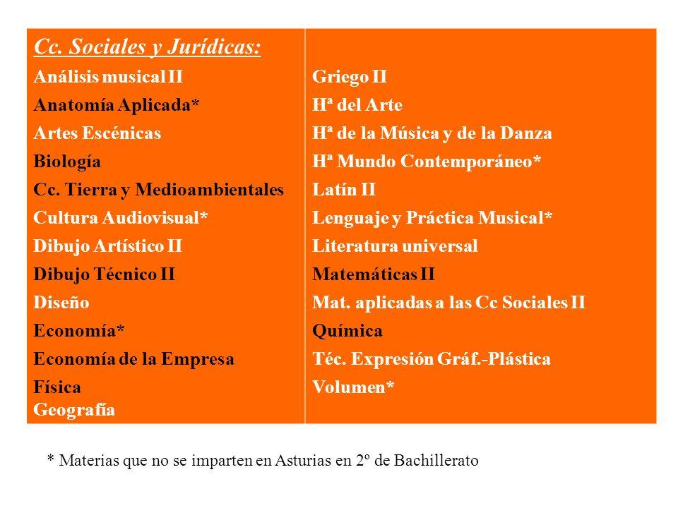 Cc.Sociales y Jurídicas: Análisis musical II Anatomía Aplicada* Artes Escénicas Biología Cc.