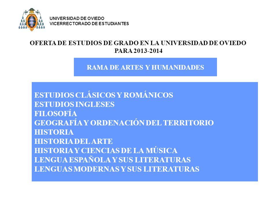 OFERTA DE ESTUDIOS DE GRADO EN LA UNIVERSIDAD DE OVIEDO PARA 2013-2014 RAMA DE ARTES Y HUMANIDADES ESTUDIOS CLÁSICOS Y ROMÁNICOS ESTUDIOS INGLESES FILOSOFÍA GEOGRAFÍA Y ORDENACIÓN DEL TERRITORIO HISTORIA HISTORIA DEL ARTE HISTORIA Y CIENCIAS DE LA MÚSICA LENGUA ESPAÑOLA Y SUS LITERATURAS LENGUAS MODERNAS Y SUS LITERATURAS UNIVERSIDAD DE OVIEDO VICERRECTORADO DE ESTUDIANTES