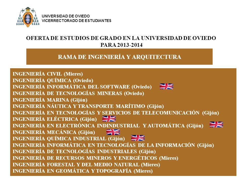 OFERTA DE ESTUDIOS DE GRADO EN LA UNIVERSIDAD DE OVIEDO PARA 2013-2014 RAMA DE INGENIERÍA Y ARQUITECTURA INGENIERÍA CIVIL (Mieres) INGENIERÍA QUÍMICA (Oviedo) INGENIERÍA INFORMÁTICA DEL SOFTWARE (Oviedo) INGENIERÍA DE TECNOLOGÍAS MINERAS (Oviedo) INGENIERÍA MARINA (Gijón) INGENIERÍA NÁUTICA Y TRANSPORTE MARÍTIMO (Gijón) INGENIERÍA EN TECNOLOGÍAS Y SERVICIOS DE TELECOMUNICACIÓN (Gijón) INGENIERÍA ELÉCTRICA (Gijón) INGENIERÍA EN ELECTRÓNICA INDINDUSTRIAL Y AUTOMÁTICA (Gijón) INGENIERÍA MECÁNICA (Gijón) INGENIERÍA QUÍMICA INDUSTRIAL (Gijón) INGENIERÍA INFORMÁTICA EN TECNOLOGÍAS DE LA INFORMACIÓN (Gijón) INGENIERÍA DE TECNOLOGÍAS INDUSTRIALES (Gijón) INGENIERÍA DE RECURSOS MINEROS Y ENERGÉTICOS (Mieres) INGENIERÍA FORESTAL Y DEL MEDIO NATURAL (Mieres) INGENIERÍA EN GEOMÁTICA Y TOPOGRAFÍA (Mieres) UNIVERSIDAD DE OVIEDO VICERRECTORADO DE ESTUDIANTES
