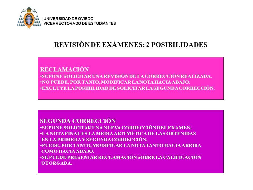 REVISIÓN DE EXÁMENES: 2 POSIBILIDADES RECLAMACIÓN SUPONE SOLICITAR UNA REVISIÓN DE LA CORRECCIÓN REALIZADA.