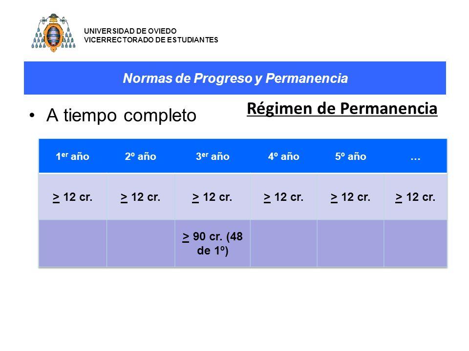 A tiempo completo Normas de Progreso y Permanencia Régimen de Permanencia UNIVERSIDAD DE OVIEDO VICERRECTORADO DE ESTUDIANTES