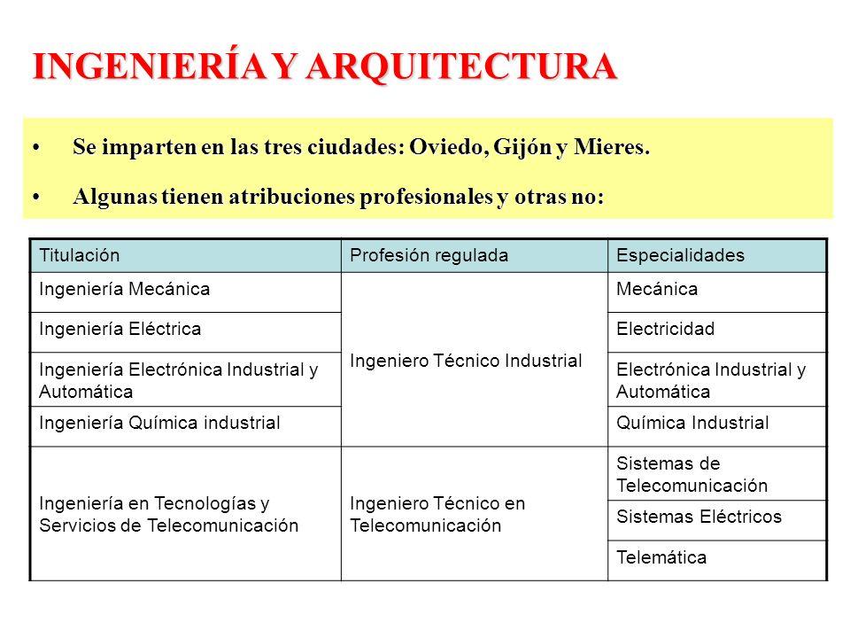 Se imparten en las tres ciudades: Oviedo, Gijón y Mieres.Se imparten en las tres ciudades: Oviedo, Gijón y Mieres.